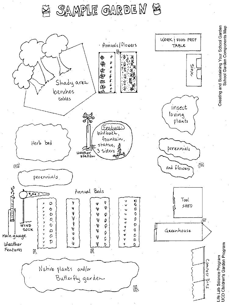 Instructional School Garden Design Elements S&le Complex Garden Map ...